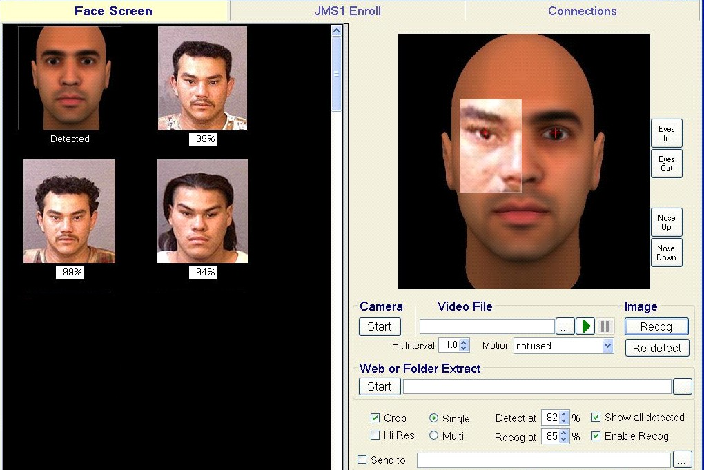 Realistic Eye Template The Eyes on The Template Have